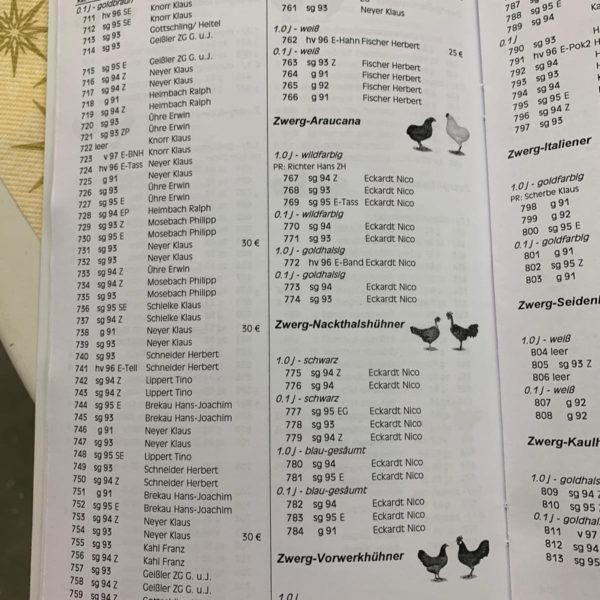 Katalogausschnitt der Zwerge